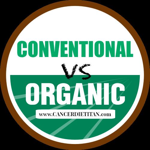 organicfoodpicmonkey